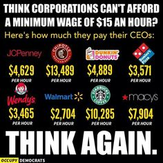 The stakes are high... corporate greed is crippling America.  Our federal budget has to pick up the bill for food and housing for their employees; while they pay very little if anything in federal taxes.