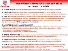 Tipo+de+necesidades+solicitadas+en+Cáritas+en+tiempo+de+crisis.jpg (960×720)