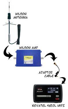 Internet System (JPG)