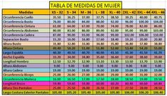 http://i0.wp.com/creamodashop.com/wp-content/uploads/2014/08/Tablas_Medidas_Mujer_XS_4XL.jpg