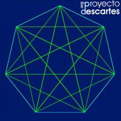 PROYECTO MISCELÁNEA. Diagonales de polígonos regulares. Facilitar la deducción de la fórmula del número de diagonales de un polígono regular.