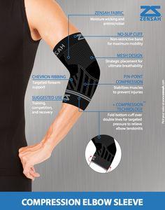 Compression Elbow Sleeve | Relieve Elbow Tendonitis | Tennis Elbow | Golf Elbow
