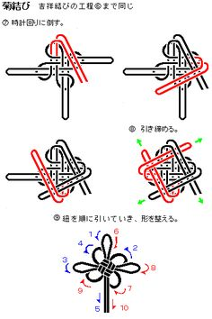 chrysanthemum knot (variation of good luck knot) 菊結びの結び方