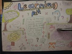@bryensue coramba students - Twitter Search Embedded Image Permalink, Challenges, Classroom, Concept, Learning, Mindset, Students, Search, Twitter