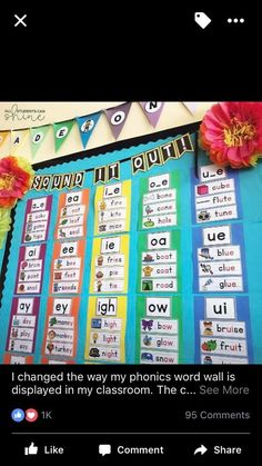 Sound/phonics wall ****put by guided reading First Grade Phonics, Teaching First Grade, Teaching Phonics, First Grade Reading, Phonics Activities, Phonics Centers, Learning Activities, Teaching Ideas, Kindergarten Reading