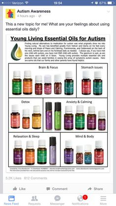 really great blog post about special needs kids and essential oils with great safety guidelines