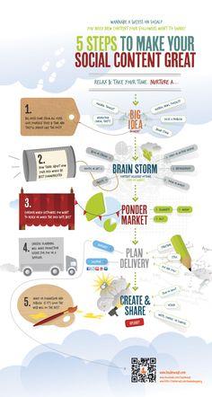 5 pasos para crear buen contenido para Social Media #infografia #infographic #socialmedia