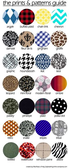 New fashion design inspiration dresses patterns ideas Fashion Terminology, Fashion Terms, Fashion Mode, Fashion Art, Fashion Ideas, Trendy Fashion, Fashion Sewing, Dress Fashion, Fashion Clothes