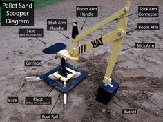Picture of Sand Digger: Made from Recycled Pallets