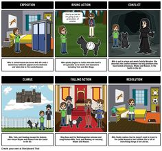 Make a plot diagram for The Phantom Tollbooth by creating a storyboard!