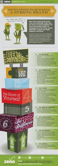Siete pasos rápidos para construir una marca fuerte