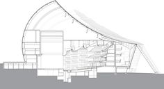 Safdie Architects - Kauffman Center for the Performing Arts