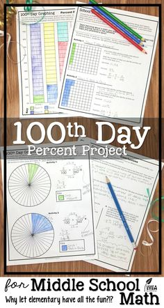100th Day of School Math for Middle School!  6th and 7th grade students will enjoy this percent project to celebrate the 100th day.  No-prep and editable!