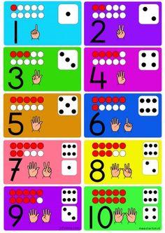 Tabla en color, base per a treballar l'altra en blanc i negre que està sense… Numbers Preschool, Math Numbers, Math Classroom, Kindergarten Math, Teaching Math, Learning Activities, Preschool Activities, Kids Learning, Math For Kids