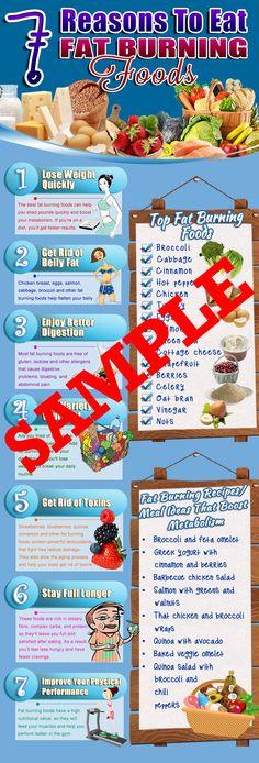 Serum albumin weight loss