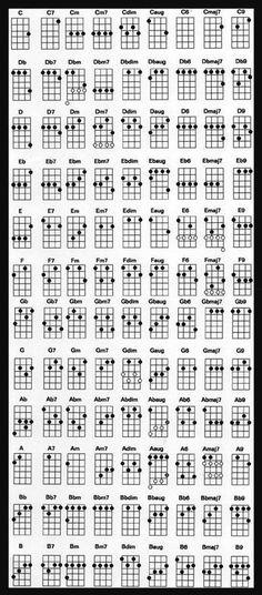 Ukulele Chords Ukulele Chord Chart Page 2 Pdf My New Ukulele
