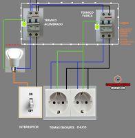 Esquemas eléctricos: termico alumbrado termico de fuerza