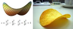 pringles have the shape of hyperbolic paraboloid without mathematics you wouldn't have pringles....