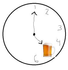 Beer O' Clock haphazardly created at Yours Truly, Oclock, Beer, Homemade, Create, Root Beer, Ale, Home Made, Hand Made