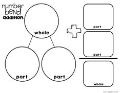 I'll be the first to admit it. I LOVE teaching number bonds! Well, I didn't at first, but after seeing how much my firsties were learning ab...