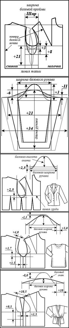 шитье и крой