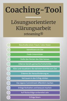 Solution-oriented clarification work in eleven steps Systemisches Coaching, Coaching Personal, Coaching Quotes, Trauma, Hack My Life, Wheel Of Life, Lema, Psychology Quotes, Change Management