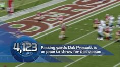 Dak Prescott (Dallas Cowboys) on pace for the 2nd most passing yards by a rookie QB?   NFL Now numbers preview of #DALvsMIN #TNF