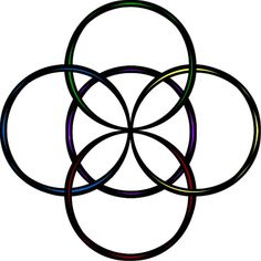 Wheel of Being The five-fold pattern, also known as the Wheel of Balance, is made up of four circles united by a fifth circle in the center. The structure stands for four powers or elements balanced by a fifth. The Druidic universe consisted of four Powers united by a fifth Balance.