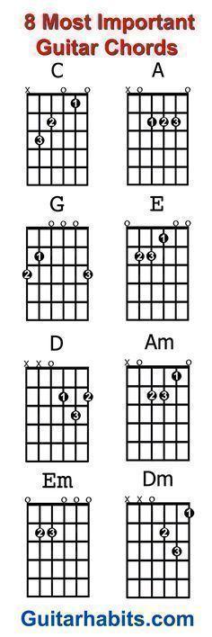 Justinguitar E Chord Guitar Pinterest Guitar Chords Guitars