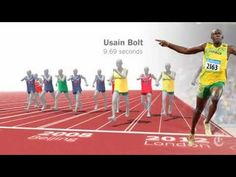 Usain Bolt London 2012 Olympics Final vs every 100m medalist!