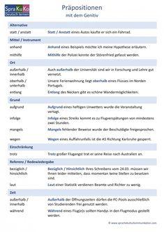 Kausale Sätze | Language & Linguistics | Pinterest | German ...