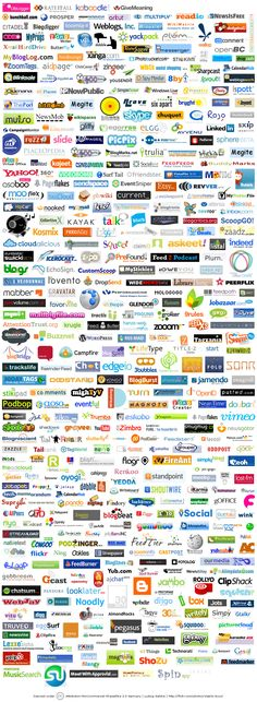 The Logos of the Web 2.0 compiled by Ludwig Gatzke
