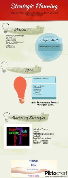 Strategic Planning Tips.