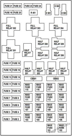 Under-hood fuse box diagram: Ford Expedition (2009, 2010 ...