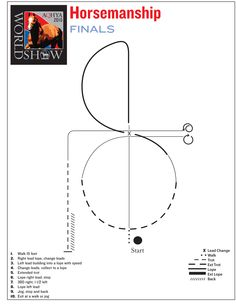 Check out this horsemanship pattern to practice | #AQHYAWorld #GetThatGlobe