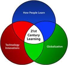 Getting A 21st Century Education