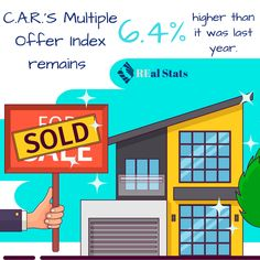 Time on market in California is at its lowest level in more than 10 years. New listings are selling quick! Check out the Buyer Demand Index for your county, city or ZIP: http://www.car.org/marketdata/interactive/MarketCompetition/