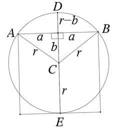 Side Splitter Theorem Investigation- Students discover