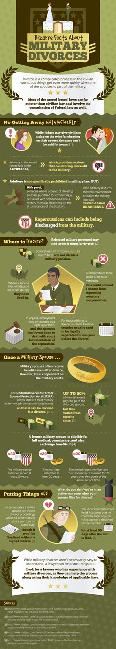 Some Bizarre Facts About Military Divorces #infographics #pod #visual — Lightscap3s.com