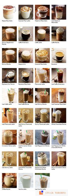 Starbucks Espresso Beverages