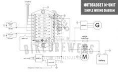 motogadget m-unit wiring diagram