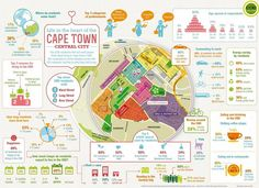 What it's like to live in the CBD; infographic by the Cape Town Central City Improvement District Commute To Work, Central City, Cape Town, Save Energy, Stuff To Do, My Design, Life, Zimbabwe, Dna