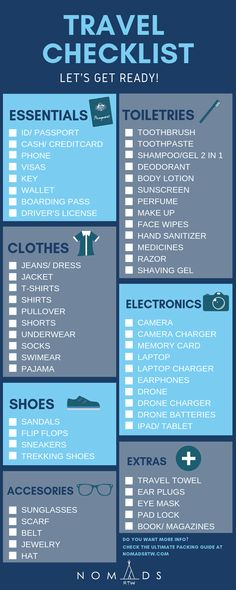 Learn How To Make The Perfect Backpacking Packing List (+packing tips) : The ultimate travel packing list. Free checklist you can print and never forget about anything again in your trips. Backpacking Packing List, Travel Packing Checklist, Printable Packing List, Packing List For Cruise, Vacation Packing, Vacation Packages, Restaurants In Paris, London Travel Guide, Travelers Notebook