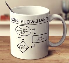 Gin flowchart mug Gin Quotes, Quotes For Mugs, Craft Quotes, Coffee Quotes, Coffee Mugs, Prosecco Quotes, Cocktails For Beginners, Gin Festival, Le Gin