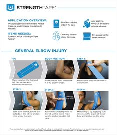 StrengthTape General Elbow Injury Taping Instructions