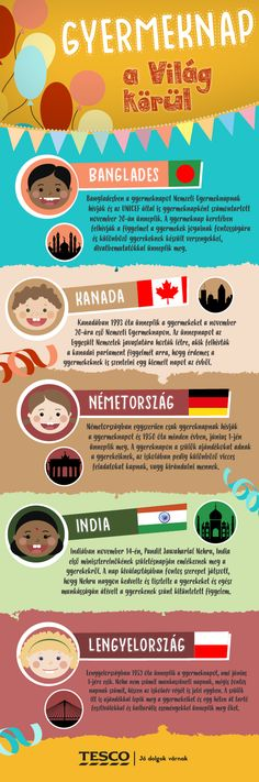 Nem csak Magyarországon ünneplik a gyermeknapot, hanem a világ többi országában is, ráadásul néhol a miénktől kicsit eltérő módon. #tesco #tescomagyarorszag #gyermeknap #erdekes