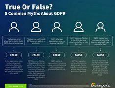 """Evan Kirstel on Twitter: """"True or False? 5 Common Myths About #GDPR {Infographic} #CyberSecurity #infosec #Security @fisher85m #SMB #Education #databreach #privacy #CISO #rsac… https://t.co/lTNO9oAHvI"""""""