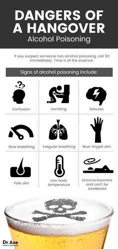 How to Get Rid of a Hangover + 9 Home Remedies If you've ever spent an evening overindulging in alcohol, chances are you've experienced the group of unpleasant symptoms known as a hangover. Get Rid Of Hangover, Hangover Tips, Hangover Symptoms, Ginger Root Tea, Love Handle Workout, Low Blood Sugar, Tips