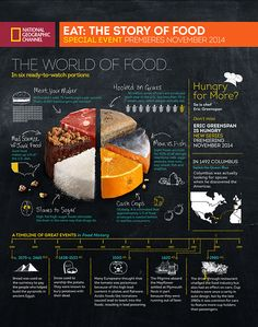 National Geographic Infographics on Behance