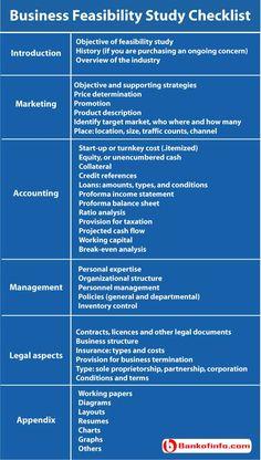 Business feasibility study checklist Writing A Business Plan, Start Up Business, Business Planning, Online Business, Business Tips, Business Major, Business Quotes, Wharton Business School, Business Model Canvas